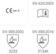 102.9500 EN Standards