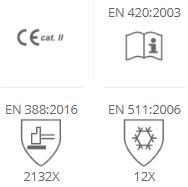 103.4140 EN Standards