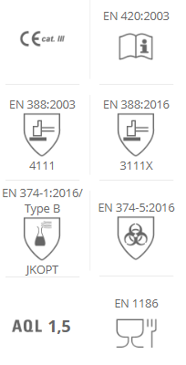 114.0630 EN Standards