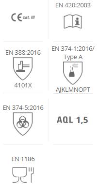 114.1000 EN Standards