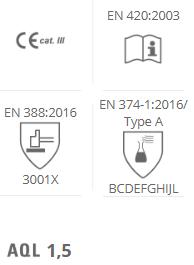 114.3230 EN Standards