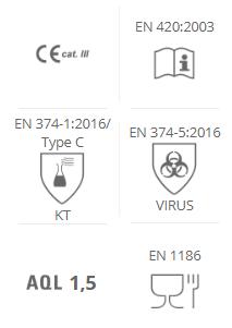 114.616 EN Standards