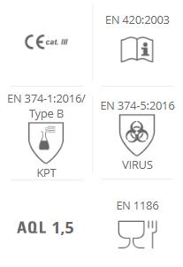 114.770 EN Standards