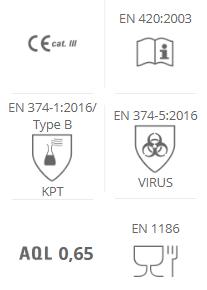 114.940 EN Standards