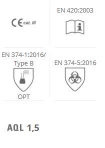 114.950 EN Standards