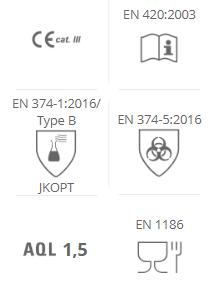114.955 EN Standards