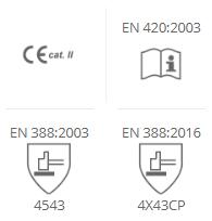 115.5501 EN Standards
