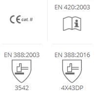 115.9001 EN Standards