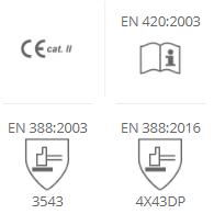 115.9006 EN Standards