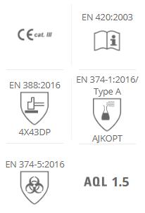115.9012 EN Standards
