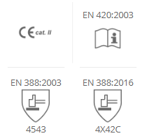 116.0995 EN Standards