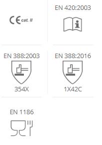 116.501 EN Standards