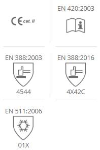 116.580 EN Standards