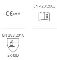 116.591 EN Standards