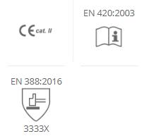 119.2201 EN Standards