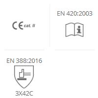 119.2203 EN Standards