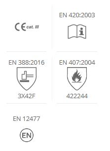 105.3800 EN standards