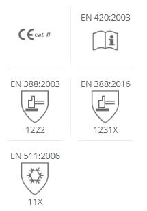 107.8112 EN Standards