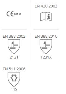 108.8095 EN Standards