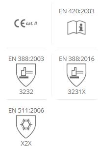 109.0400W EN Standards