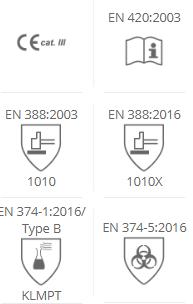 112.0122 EN Standards