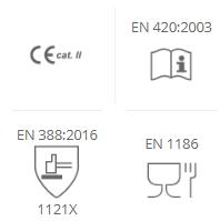 112.0940 EN Standards