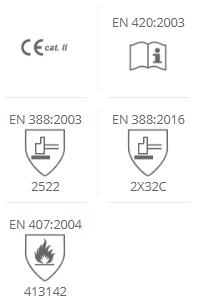 113.1023 EN Standards