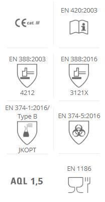 114.0630W EN Standards