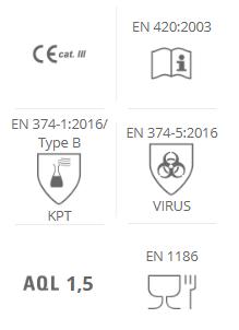 114.620 EN Standards
