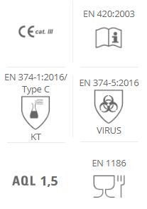 114.621 EN standards