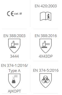 115.9011 EN Standards