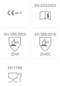 116.506 EN Standards