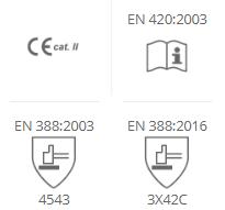116.575 EN Standards