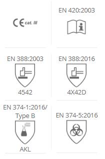 116.8150 EN Standards