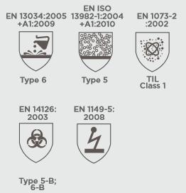 alphashield EN certifications